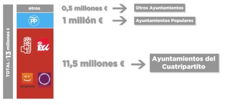 BALANCE ECUADOR DE LEGISLATURA